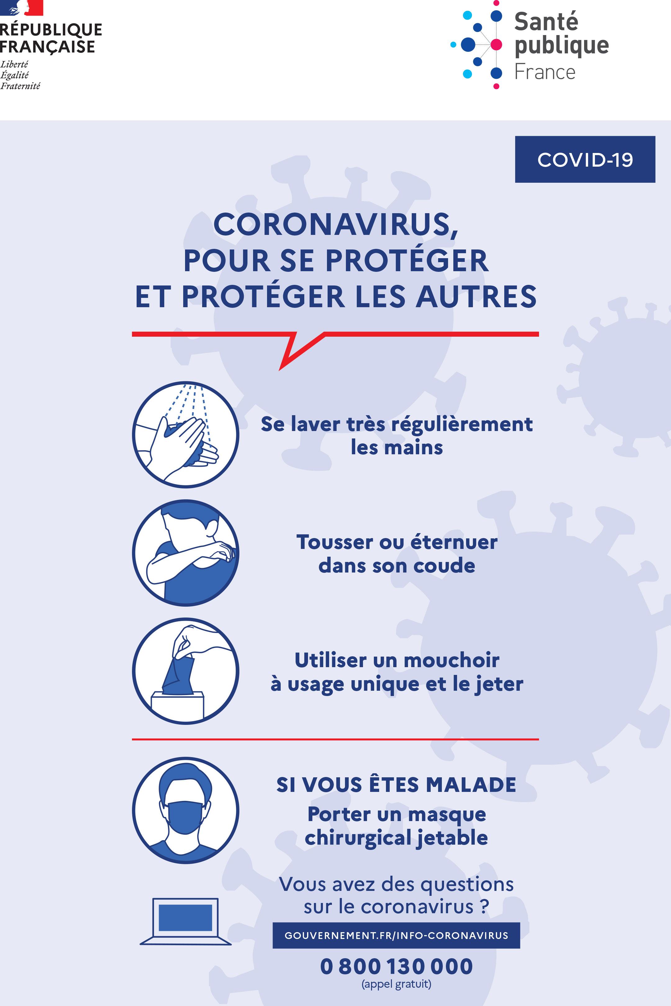 Coronavirus, toutes les questions et réponses